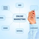 online-marketing-wise-choice-marketing-solutions